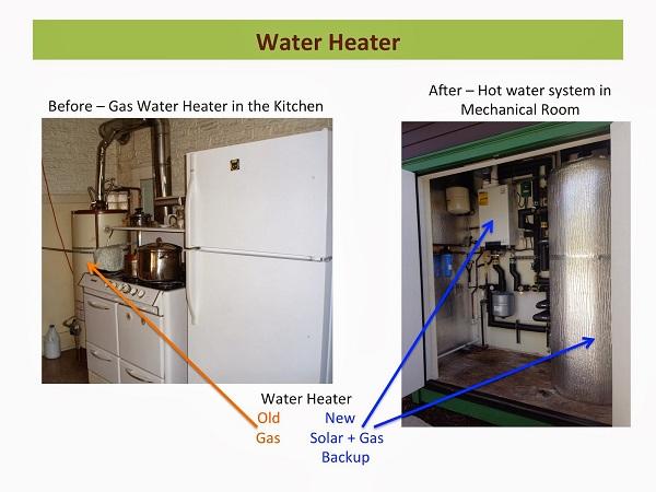 Midori water heater