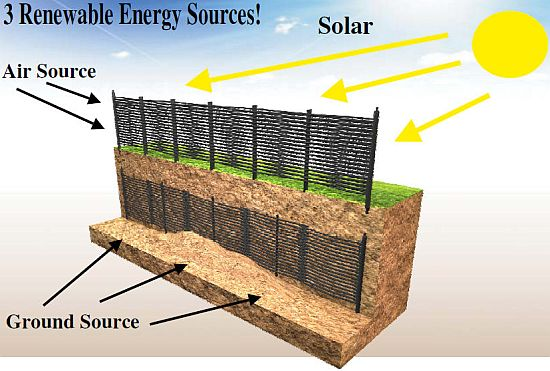 thermosolar-fence