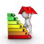 Know the ROI Before Purchasing Energy Efficient HVAC Units